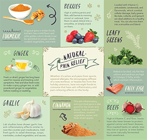 natural pain relief infographic