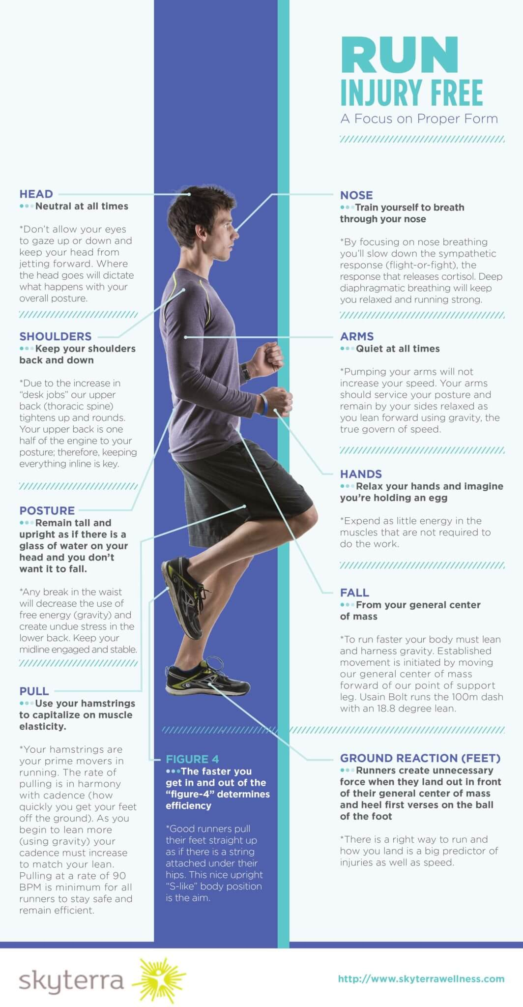 run injury free infographic