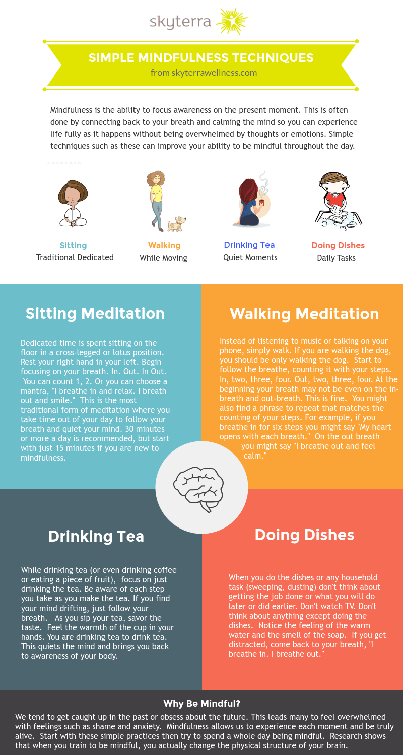 simple mindfulness techniques infographic